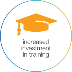 Infographic of increased investment in training