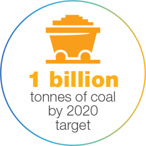 Target of 1 billion tonnes of coal by 2020