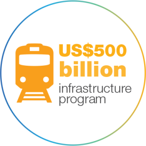 indonesia-infographic-infrastructure