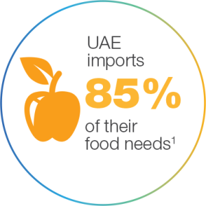 infographic-food-imports